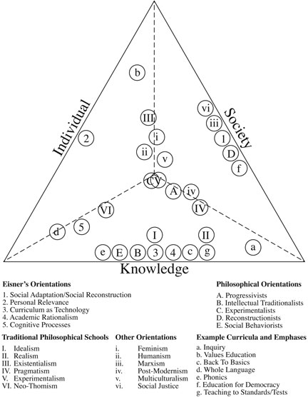 CurrOrients-Triangle.jpg
